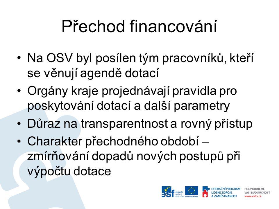 Přechod financování Na OSV byl posílen tým pracovníků, kteří se věnují agendě dotací Orgány kraje projednávají pravidla pro poskytování dotací a další parametry Důraz na transparentnost a rovný přístup Charakter přechodného období – zmírňování dopadů nových postupů při výpočtu dotace