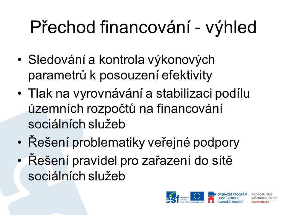 Přechod financování - výhled Sledování a kontrola výkonových parametrů k posouzení efektivity Tlak na vyrovnávání a stabilizaci podílu územních rozpočtů na financování sociálních služeb Řešení problematiky veřejné podpory Řešení pravidel pro zařazení do sítě sociálních služeb