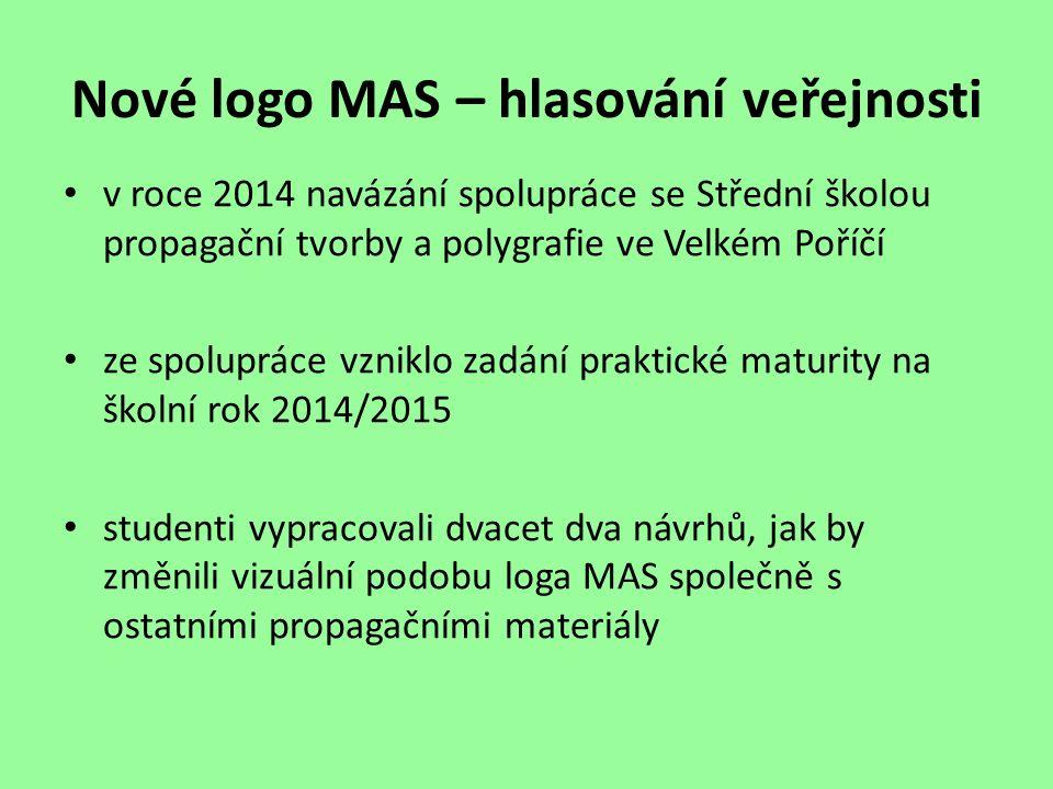 Nové logo MAS – hlasování veřejnosti v roce 2014 navázání spolupráce se Střední školou propagační tvorby a polygrafie ve Velkém Poříčí ze spolupráce vzniklo zadání praktické maturity na školní rok 2014/2015 studenti vypracovali dvacet dva návrhů, jak by změnili vizuální podobu loga MAS společně s ostatními propagačními materiály