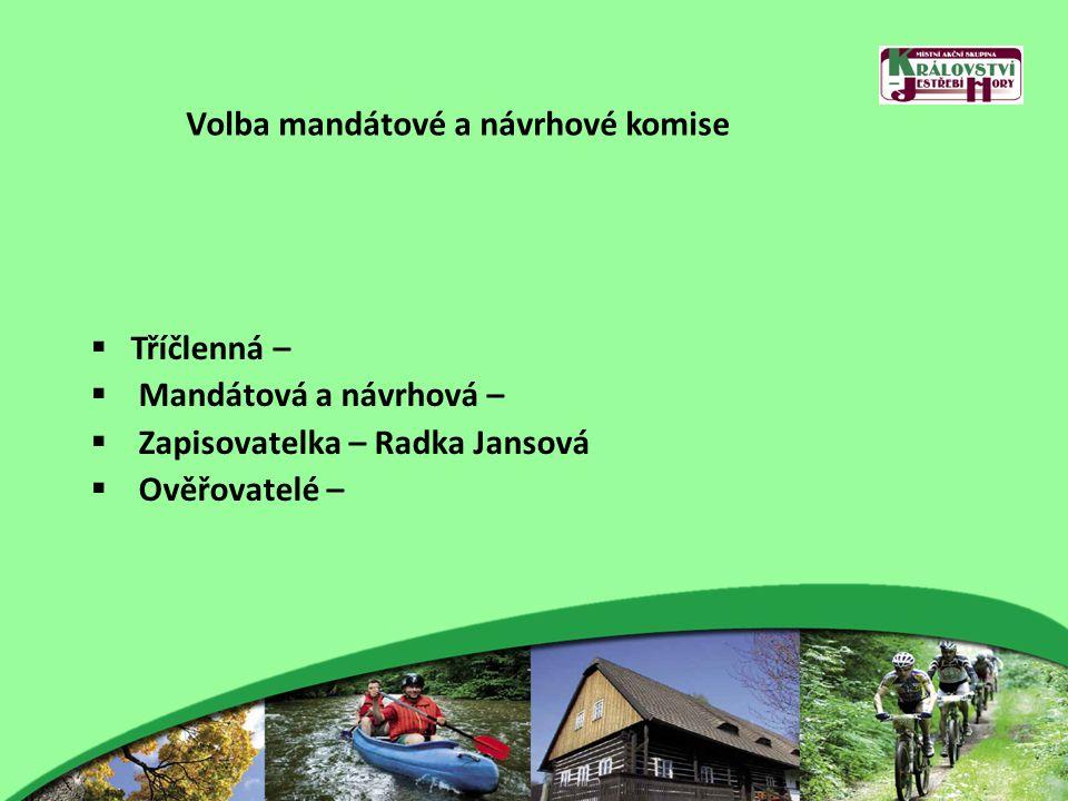 Volba mandátové a návrhové komise  Tříčlenná –  Mandátová a návrhová –  Zapisovatelka – Radka Jansová  Ověřovatelé –