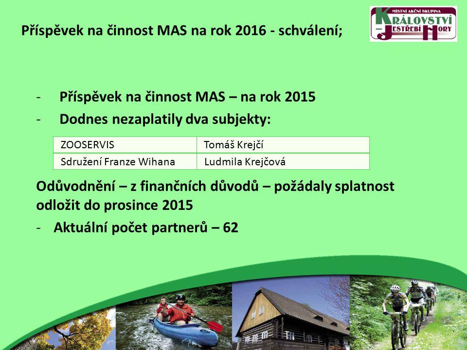 Příspěvek na činnost MAS na rok 2016 - schválení; -Příspěvek na činnost MAS – na rok 2015 -Dodnes nezaplatily dva subjekty: Odůvodnění – z finančních důvodů – požádaly splatnost odložit do prosince 2015 -Aktuální počet partnerů – 62 Sdružení Franze WihanaLudmila Krejčová ZOOSERVISTomáš Krejčí