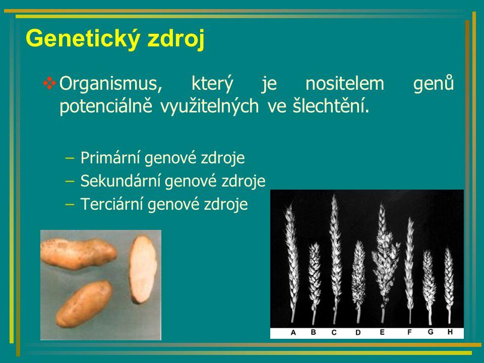 Genetický zdroj  Organismus, který je nositelem genů potenciálně využitelných ve šlechtění.