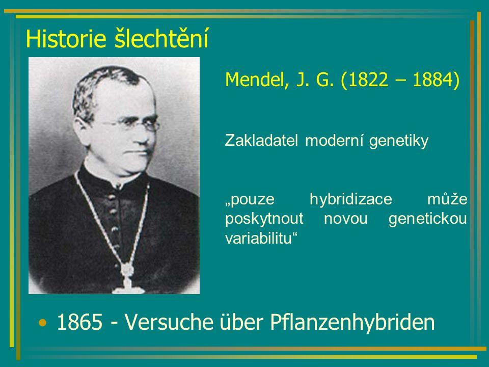 Historie šlechtění 1865 - Versuche über Pflanzenhybriden Mendel, J.