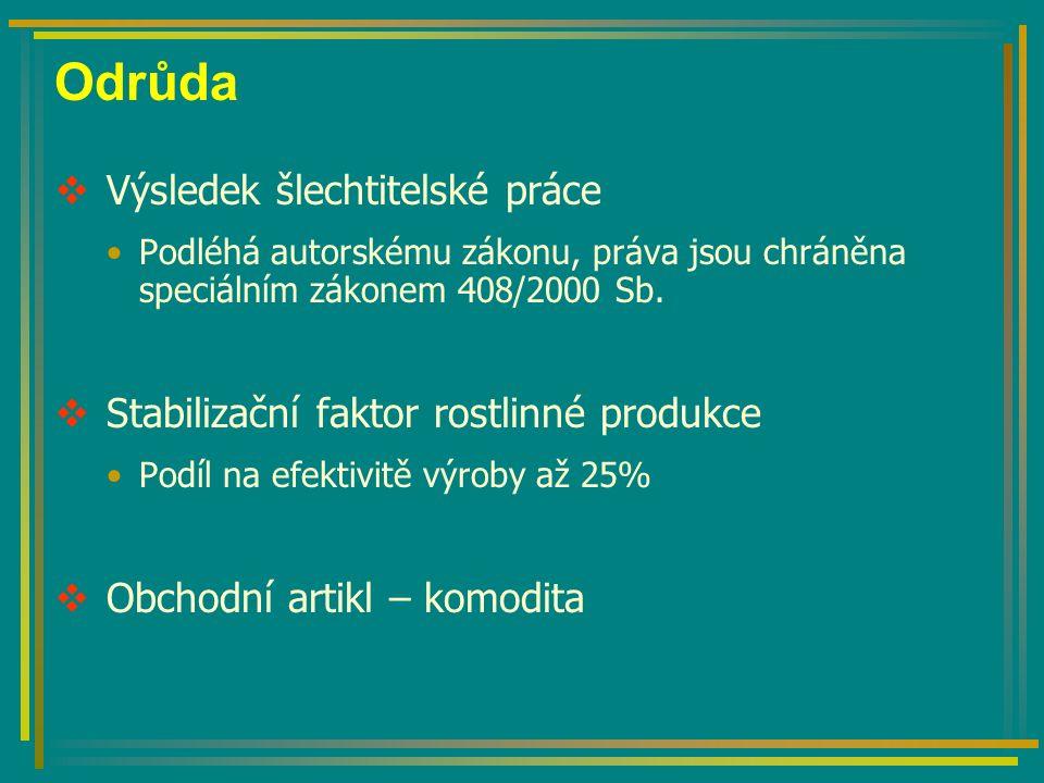 Historie šlechtění 19.Stol. – rozvoj šlechtění (komerce), vychází se z krajových odrůd 20.