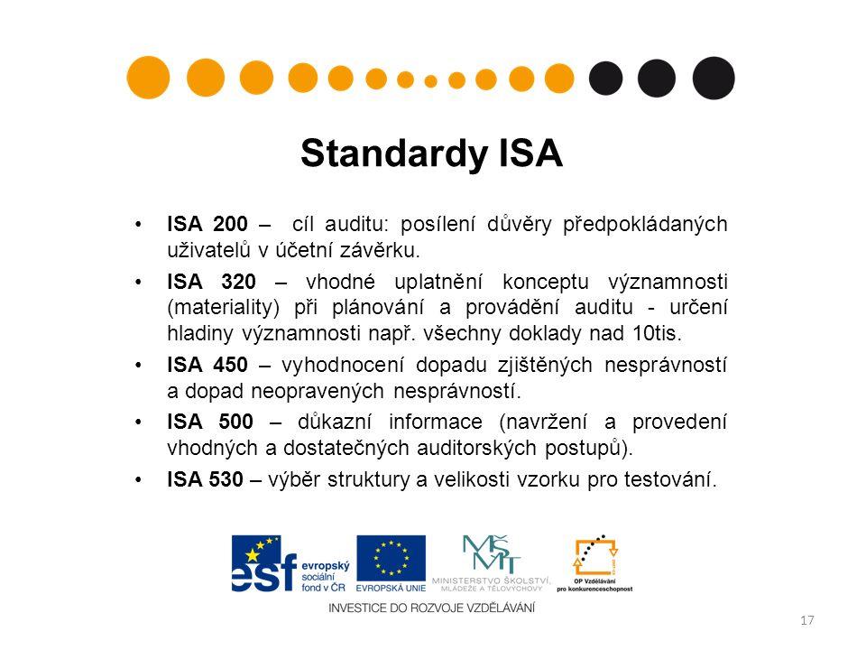 Standardy ISA ISA 200 – cíl auditu: posílení důvěry předpokládaných uživatelů v účetní závěrku.