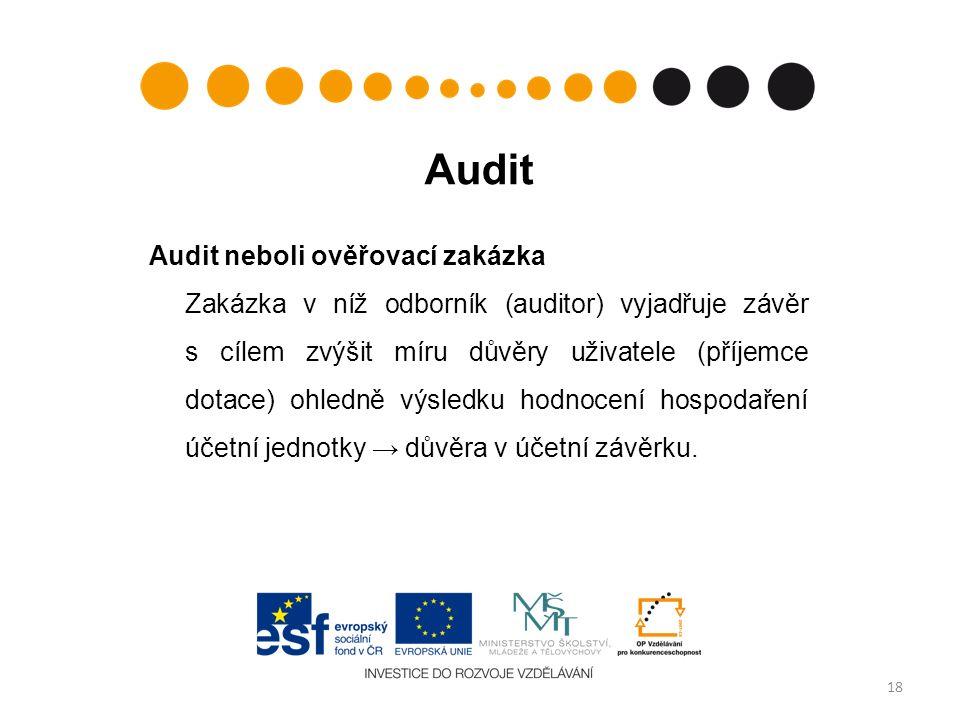 Audit Audit neboli ověřovací zakázka Zakázka v níž odborník (auditor) vyjadřuje závěr s cílem zvýšit míru důvěry uživatele (příjemce dotace) ohledně výsledku hodnocení hospodaření účetní jednotky → důvěra v účetní závěrku.
