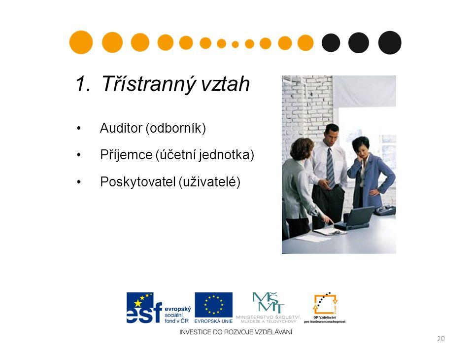 1. Třístranný vztah Auditor (odborník) Příjemce (účetní jednotka) Poskytovatel (uživatelé) 20