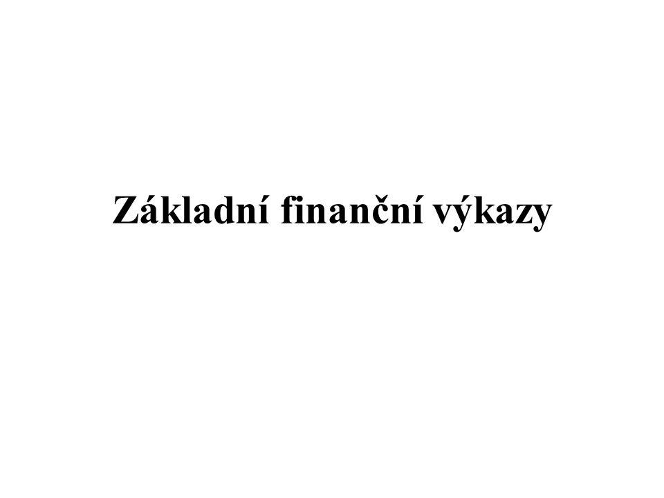 Výsledek hospodaření Zisk (výnosy > náklady) Ztráta (výnosy < náklady)