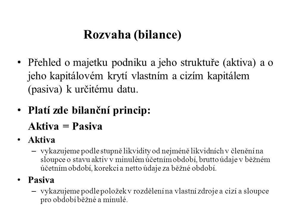 Aktiva – majetková strukturaPasiva – finanční struktura (zdroje financování majetku) 1.