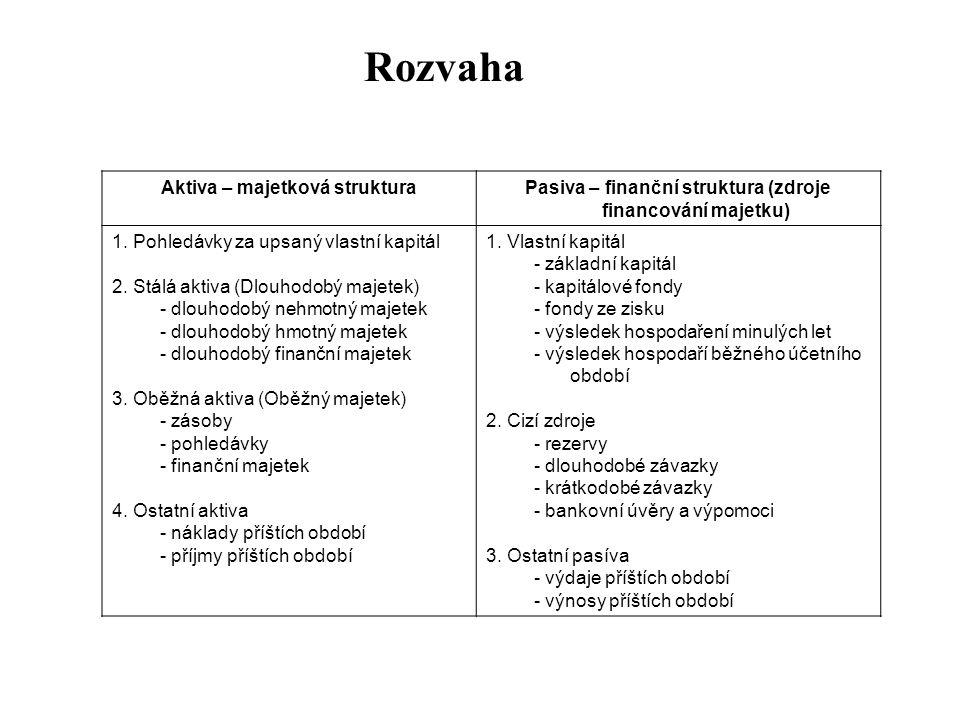 Děkuji za pozornost Zdroje: www.obaka-karvina.cz podfuck.net