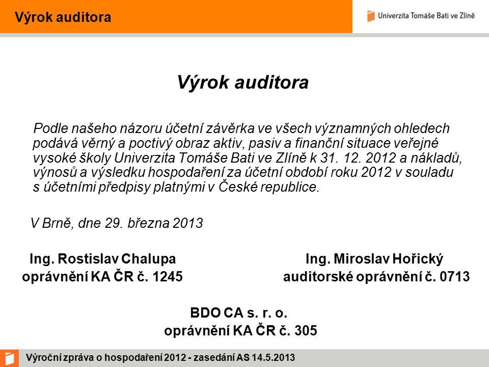 Výroční zpráva o hospodaření 2012 - zasedání AS 14.5.2013 Výrok auditora Podle našeho názoru účetní závěrka ve všech významných ohledech podává věrný a poctivý obraz aktiv, pasiv a finanční situace veřejné vysoké školy Univerzita Tomáše Bati ve Zlíně k 31.
