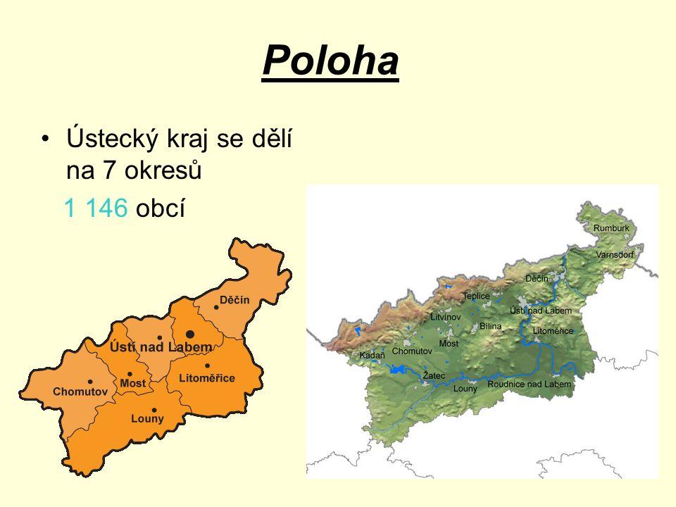 Poloha Ústecký kraj se dělí na 7 okresů 1 146 obcí