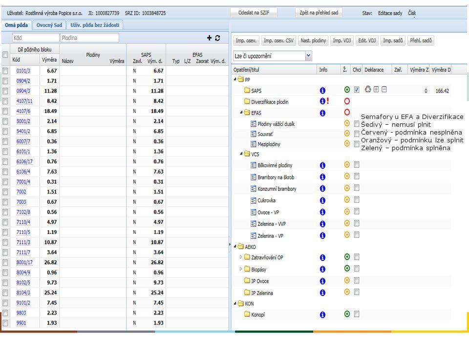 Základní orientace v aplikaci LPIS Semafory u EFA a Diverzifikace Šedivý – nemusí plnit Červený - podmínka nesplněna Oranžový – podmínku lze splnit Zelený – podmínka splněna