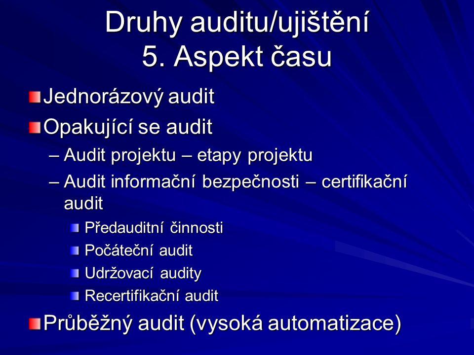 Druhy auditu/ujištění 5.