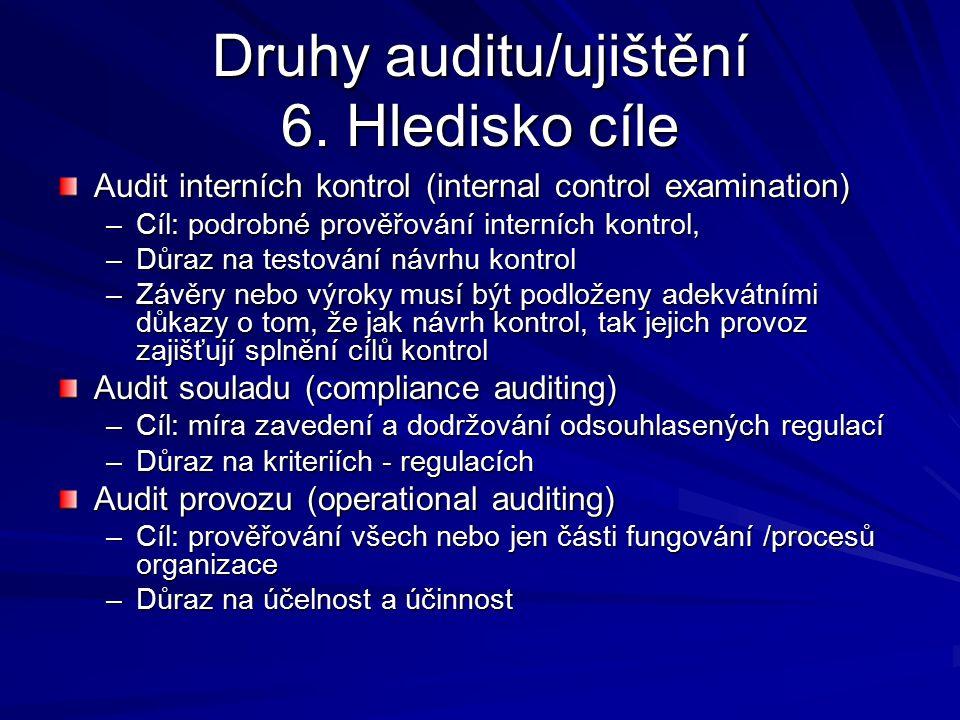 Druhy auditu/ujištění 6.