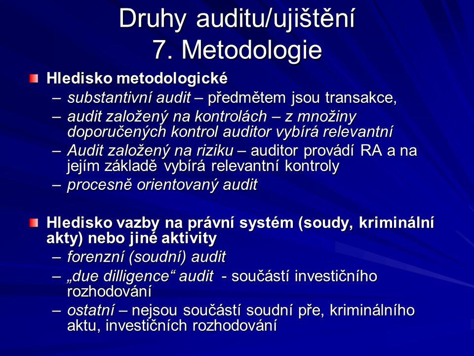Druhy auditu/ujištění 7.