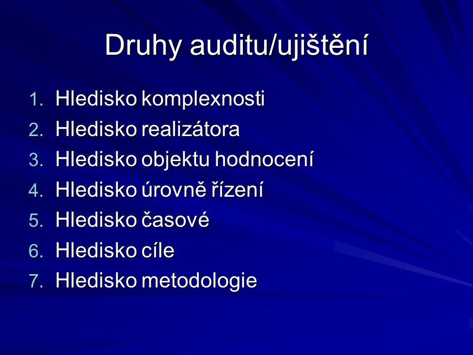 Druhy auditu/ujištění 1. Hledisko komplexnosti 2.