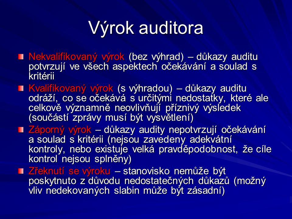 Výrok auditora Nekvalifikovaný výrok (bez výhrad) – důkazy auditu potvrzují ve všech aspektech očekávání a soulad s kritérii Kvalifikovaný výrok (s výhradou) – důkazy auditu odráží, co se očekává s určitými nedostatky, které ale celkově významně neovlivňují příznivý výsledek (součástí zprávy musí být vysvětlení) Záporný výrok – důkazy audity nepotvrzují očekávání a soulad s kritérii (nejsou zavedeny adekvátní kontroly, nebo existuje velká pravděpodobnost, že cíle kontrol nejsou splněny) Zřeknutí se výroku – stanovisko nemůže být poskytnuto z důvodu nedostatečných důkazů (možný vliv nedekovaných slabin může být zásadní)