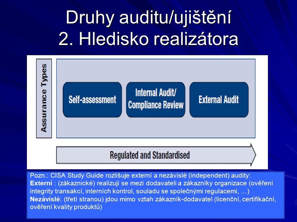 Druhy auditu/ujištění 2.