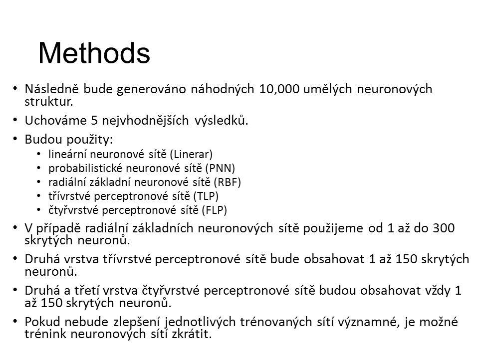 Methods Následně bude generováno náhodných 10,000 umělých neuronových struktur.