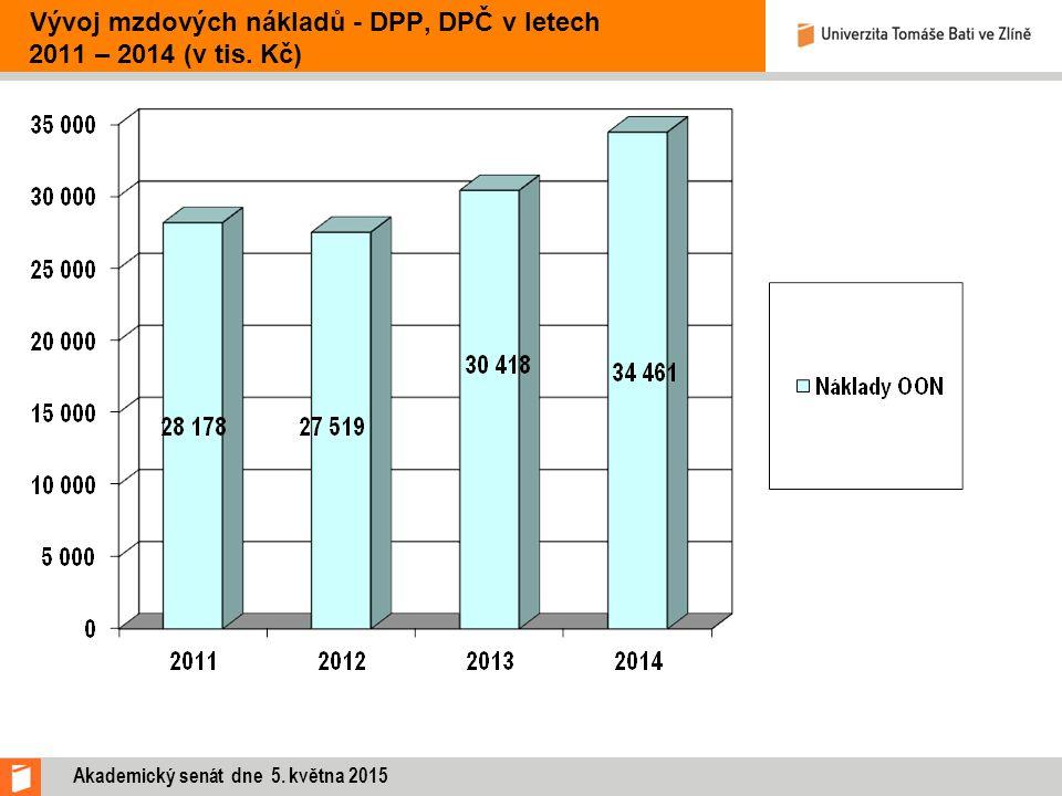 Vývoj mzdových nákladů - DPP, DPČ v letech 2011 – 2014 (v tis. Kč) Akademický senát dne 5. května 2015