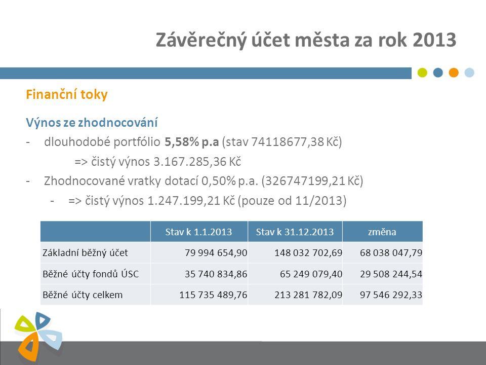 Závěrečný účet města za rok 2013 Finanční toky Výnos ze zhodnocování -dlouhodobé portfólio 5,58% p.a (stav 74118677,38 Kč) => čistý výnos 3.167.285,36 Kč -Zhodnocované vratky dotací 0,50% p.a.