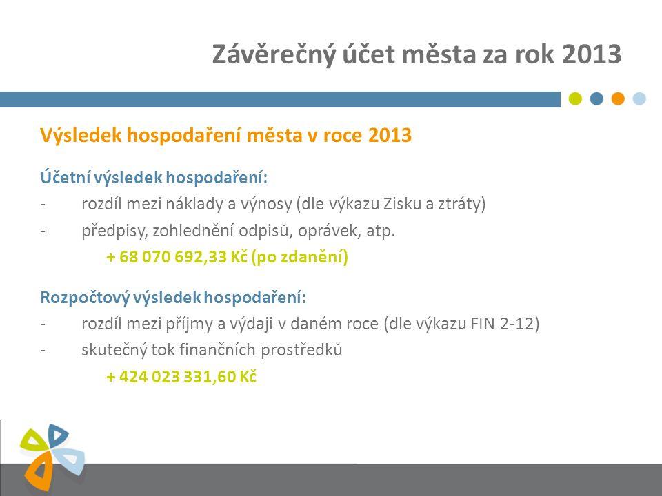 Závěrečný účet města za rok 2013 Finanční toky II Přijaté úvěry -Dexia Kommunalkredit AG -v roce 2013 revolving nevyužit -zůstatek revolvingového úvěru (načerpaný stav 450 mil.