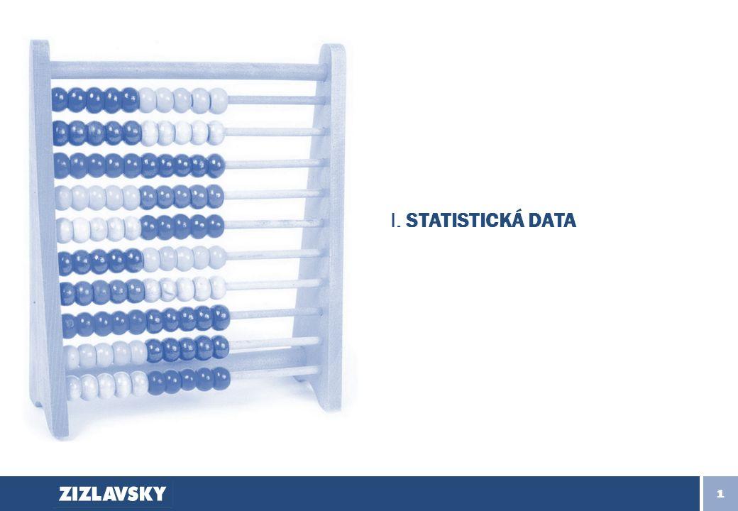 2 1 I. STATISTICKÁ DATA