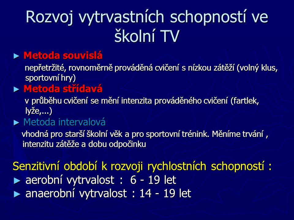 Rozvoj vytrvastních schopností ve školní TV ► Metoda souvislá nepřetržité, rovnoměrně prováděná cvičení s nízkou zátěží (volný klus, nepřetržité, rovnoměrně prováděná cvičení s nízkou zátěží (volný klus, sportovní hry) sportovní hry) ► Metoda střídavá v průběhu cvičení se mění intenzita prováděného cvičení (fartlek, v průběhu cvičení se mění intenzita prováděného cvičení (fartlek, lyže,...) lyže,...) ► Metoda intervalová vhodná pro starší školní věk a pro sportovní trénink.