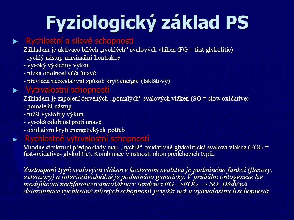 """Fyziologický základ PS ► Rychlostní a silové schopnosti Základem je aktivace bílých """"rychlých svalových vláken (FG = fast glykolitic) - rychlý nástup maximální kontrakce - vysoký výsledný výkon - nízká odolnost vůči únavě - převládá neoxidativní způsob krytí energie (laktátový) ► Vytrvalostní schopnosti Základem je zapojení červených """"pomalých svalových vláken (SO = slow oxidative) - pomalejší nástup - nižší výsledný výkon - vysoká odolnost proti únavě - oxidativní krytí energetických potřeb ► Rychlostně vytrvalostní schopnosti Vhodné strukturní předpoklady mají """"rychlá oxidativně-glykolitická svalová vlákna (FOG = fast-oxidative- glykolitic)."""