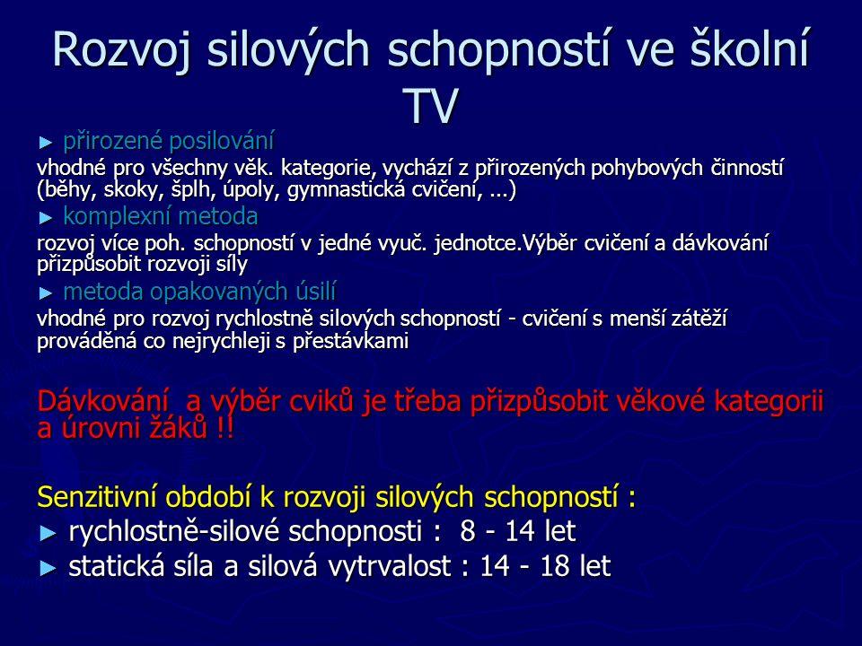 Rozvoj silových schopností ve školní TV ► přirozené posilování vhodné pro všechny věk.