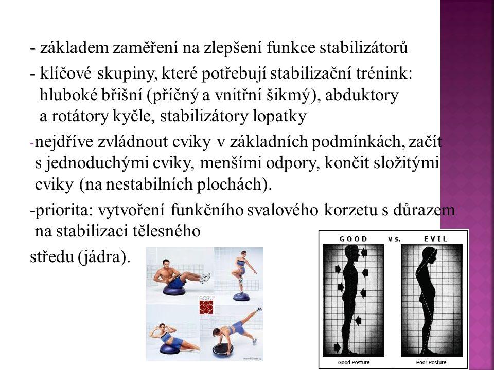 - - základem zaměření na zlepšení funkce stabilizátorů - klíčové skupiny, které potřebují stabilizační trénink: hluboké břišní (příčný a vnitřní šikmý), abduktory a rotátory kyčle, stabilizátory lopatky - nejdříve zvládnout cviky v základních podmínkách, začít s jednoduchými cviky, menšími odpory, končit složitými cviky (na nestabilních plochách).