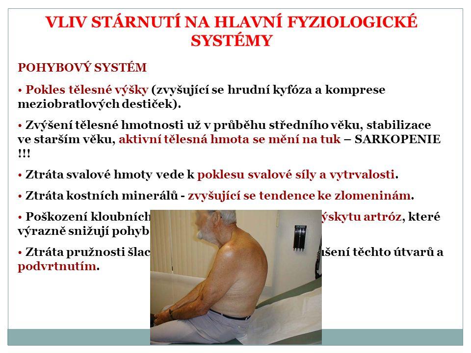 VLIV STÁRNUTÍ NA HLAVNÍ FYZIOLOGICKÉ SYSTÉMY Pokles tělesné výšky (zvyšující se hrudní kyfóza a komprese meziobratlových destiček). Zvýšení tělesné hm