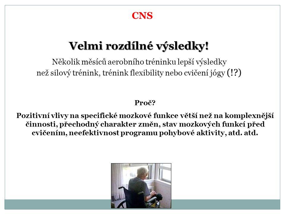 CNS Velmi rozdílné výsledky! Několik měsíců aerobního tréninku lepší výsledky než silový trénink, trénink flexibility nebo cvičení jógy (!?) Proč? Poz