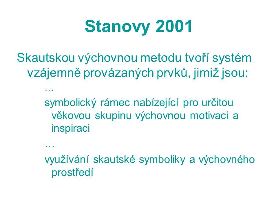 Stanovy 2001 Skautskou výchovnou metodu tvoří systém vzájemně provázaných prvků, jimiž jsou: … symbolický rámec nabízející pro určitou věkovou skupinu výchovnou motivaci a inspiraci … využívání skautské symboliky a výchovného prostředí