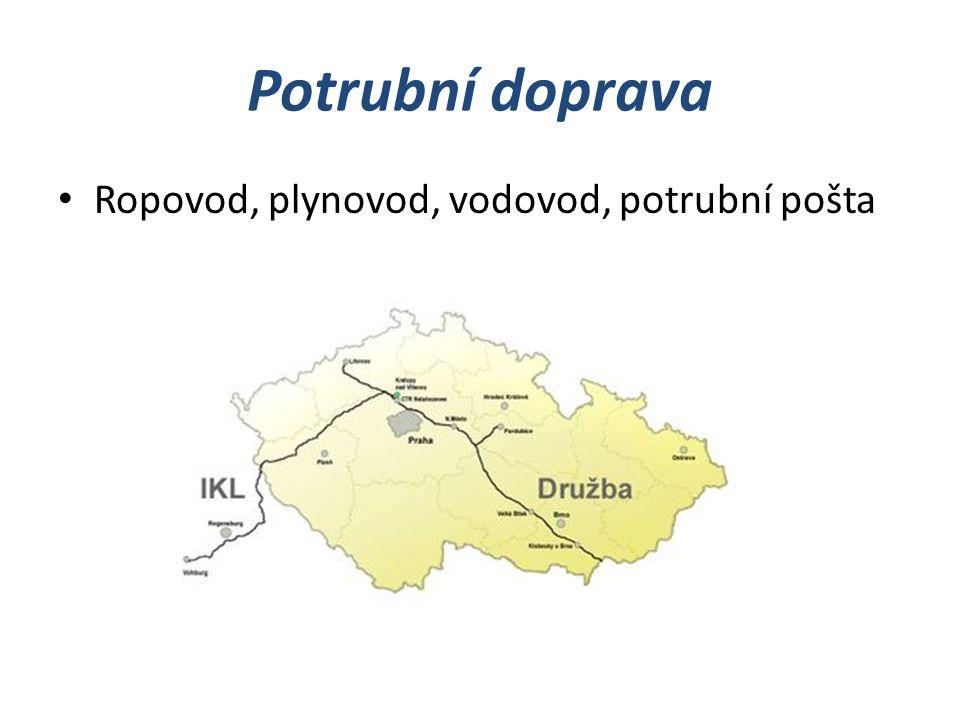 Potrubní doprava Ropovod, plynovod, vodovod, potrubní pošta