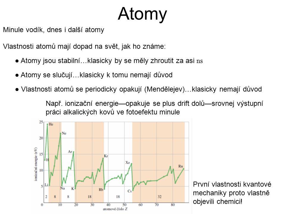 Atomy ● Atomy jsou stabilní…klasicky by se měly zhroutit za asi ns Např. ionizační energie—opakuje se plus drift dolů—srovnej výstupní práci alkalický