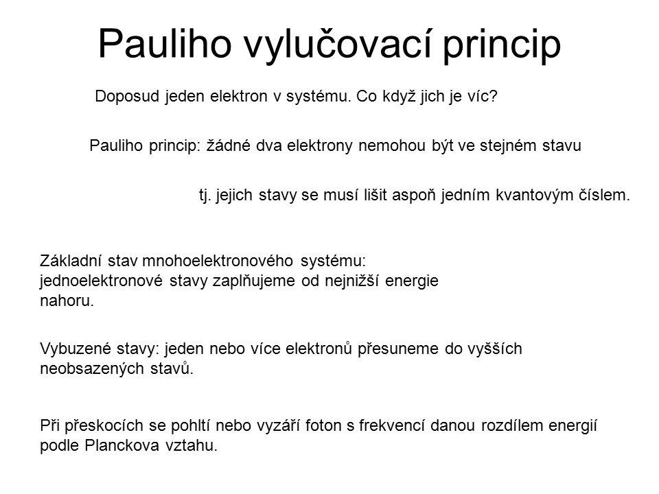 Pauliho vylučovací princip Doposud jeden elektron v systému. Co když jich je víc? Pauliho princip: žádné dva elektrony nemohou být ve stejném stavu tj