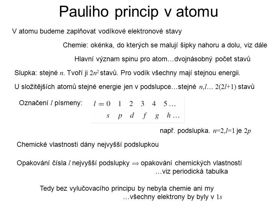 Chemické vlastnosti dány nejvyšší podslupkou Opakování čísla l nejvyšší podslupky  opakování chemických vlastností …viz periodická tabulka Tedy bez vylučovacího principu by nebyla chemie ani my …všechny elektrony by byly v 1s Pauliho princip v atomu Chemie: okénka, do kterých se malují šipky nahoru a dolu, viz dále Slupka: stejné n.