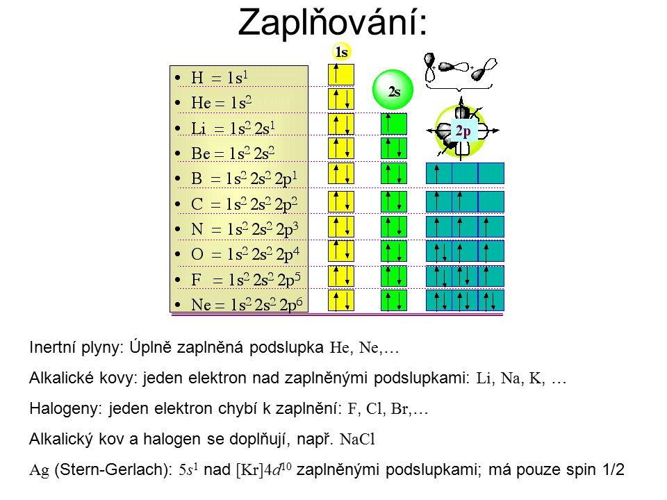 Inertní plyny: Úplně zaplněná podslupka He, Ne,… Alkalické kovy: jeden elektron nad zaplněnými podslupkami: Li, Na, K, … Halogeny: jeden elektron chybí k zaplnění: F, Cl, Br,… Alkalický kov a halogen se doplňují, např.