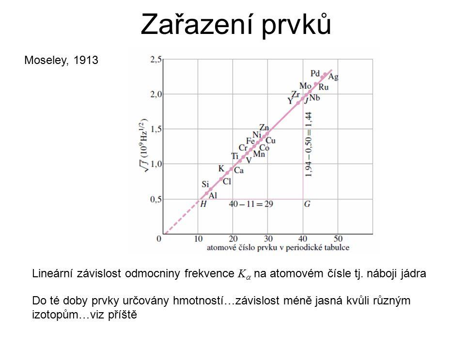 Zařazení prvků Moseley, 1913 Lineární závislost odmocniny frekvence K  na atomovém čísle tj. náboji jádra Do té doby prvky určovány hmotností…závislo