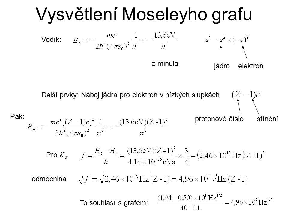 Vodík: jádroelektron Další prvky: Náboj jádra pro elektron v nízkých slupkách protonové číslostínění Pro K  odmocnina To souhlasí s grafem: Vysvětlení Moseleyho grafu z minula Pak: