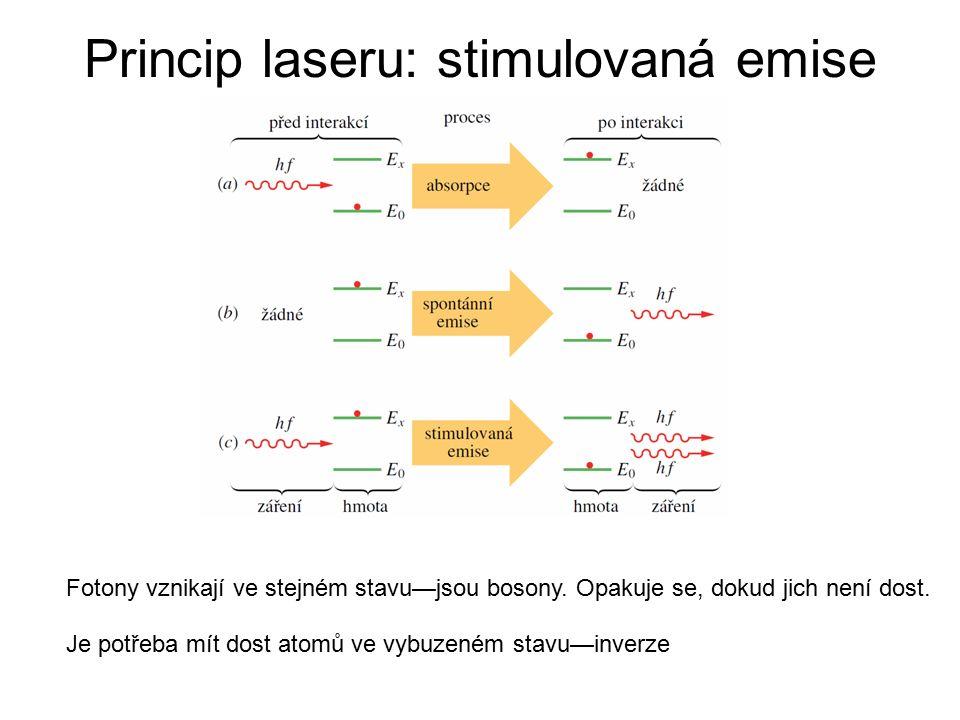 Fotony vznikají ve stejném stavu—jsou bosony. Opakuje se, dokud jich není dost. Je potřeba mít dost atomů ve vybuzeném stavu—inverze Princip laseru: s