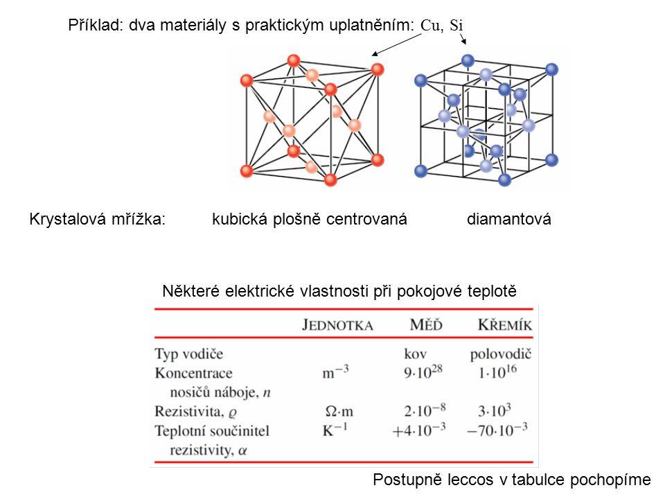 Příklad: dva materiály s praktickým uplatněním: Cu, Si Postupně leccos v tabulce pochopíme kubická plošně centrovanádiamantováKrystalová mřížka: Někte