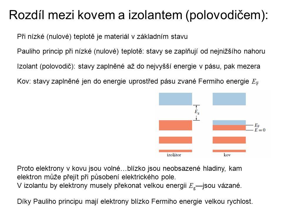 Izolant (polovodič): stavy zaplněné až do nejvyšší energie v pásu, pak mezera Kov: stavy zaplněné jen do energie uprostřed pásu zvané Fermiho energie E F Proto elektrony v kovu jsou volné…blízko jsou neobsazené hladiny, kam elektron může přejít při působení elektrického pole.
