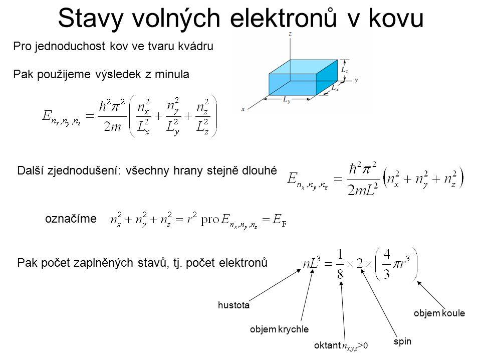 Pak použijeme výsledek z minula Další zjednodušení: všechny hrany stejně dlouhé Pak počet zaplněných stavů, tj. počet elektronů hustota objem krychle
