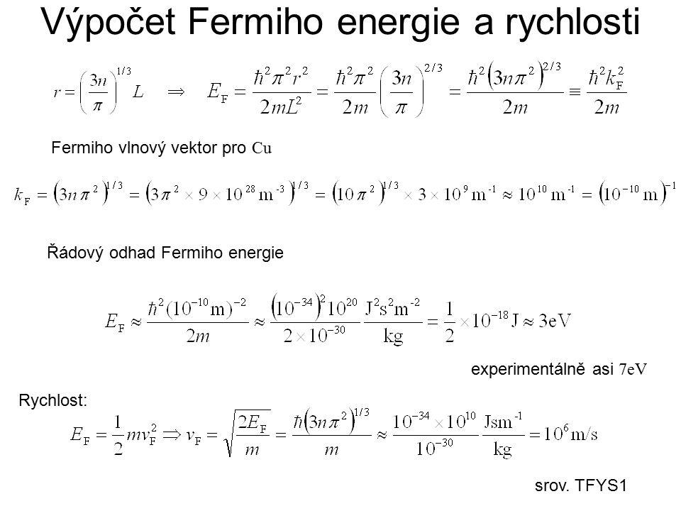 Fermiho vlnový vektor pro Cu Řádový odhad Fermiho energie Rychlost: experimentálně asi 7eV srov. TFYS1 Výpočet Fermiho energie a rychlosti 