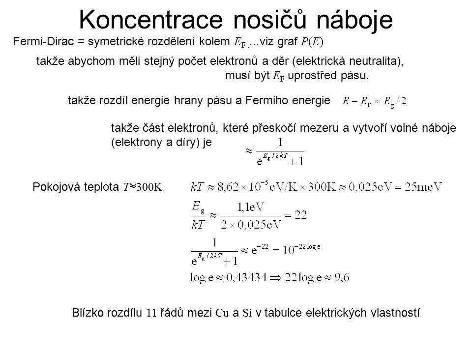 Fermi-Dirac = symetrické rozdělení kolem E F....viz graf P(E) takže abychom měli stejný počet elektronů a děr (elektrická neutralita), musí být E F uprostřed pásu.