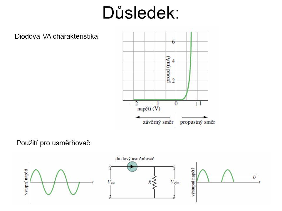 Diodová VA charakteristika Použití pro usměrňovač Důsledek: