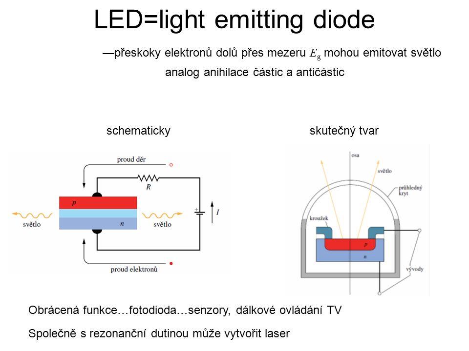 —přeskoky elektronů dolů přes mezeru E g mohou emitovat světlo analog anihilace částic a antičástic schematickyskutečný tvar Obrácená funkce…fotodioda…senzory, dálkové ovládání TV Společně s rezonanční dutinou může vytvořit laser LED=light emitting diode